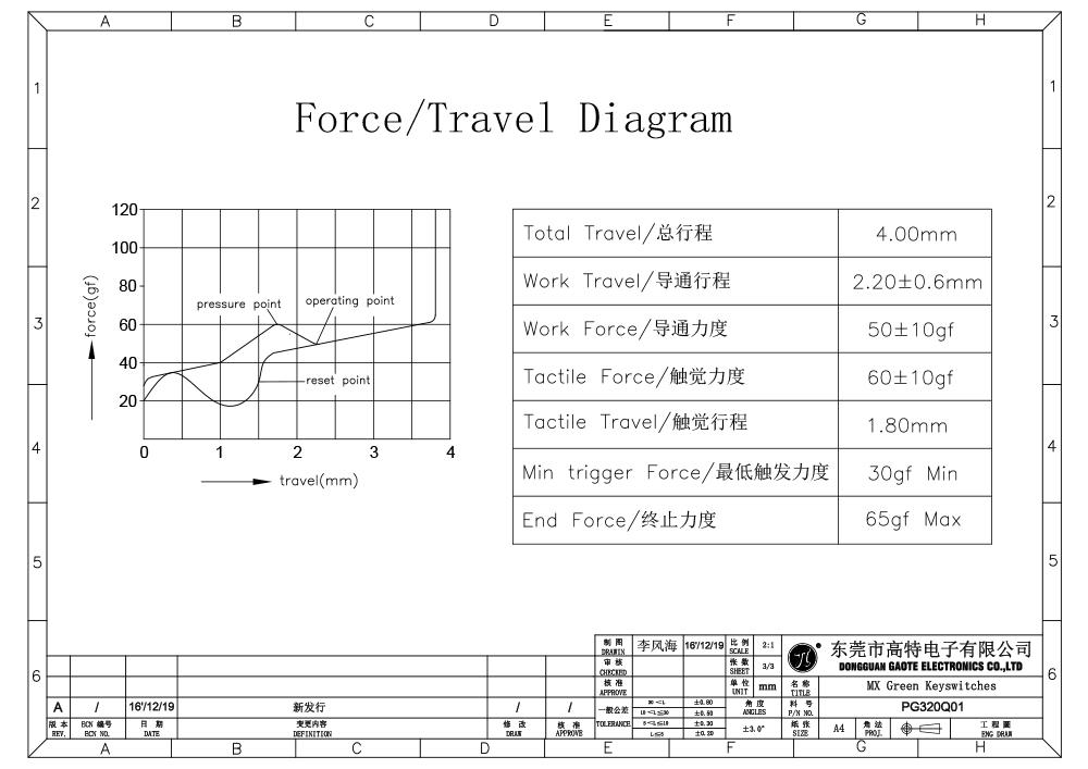 PG320Q01新款光轴规格书_看图王-4.jpg