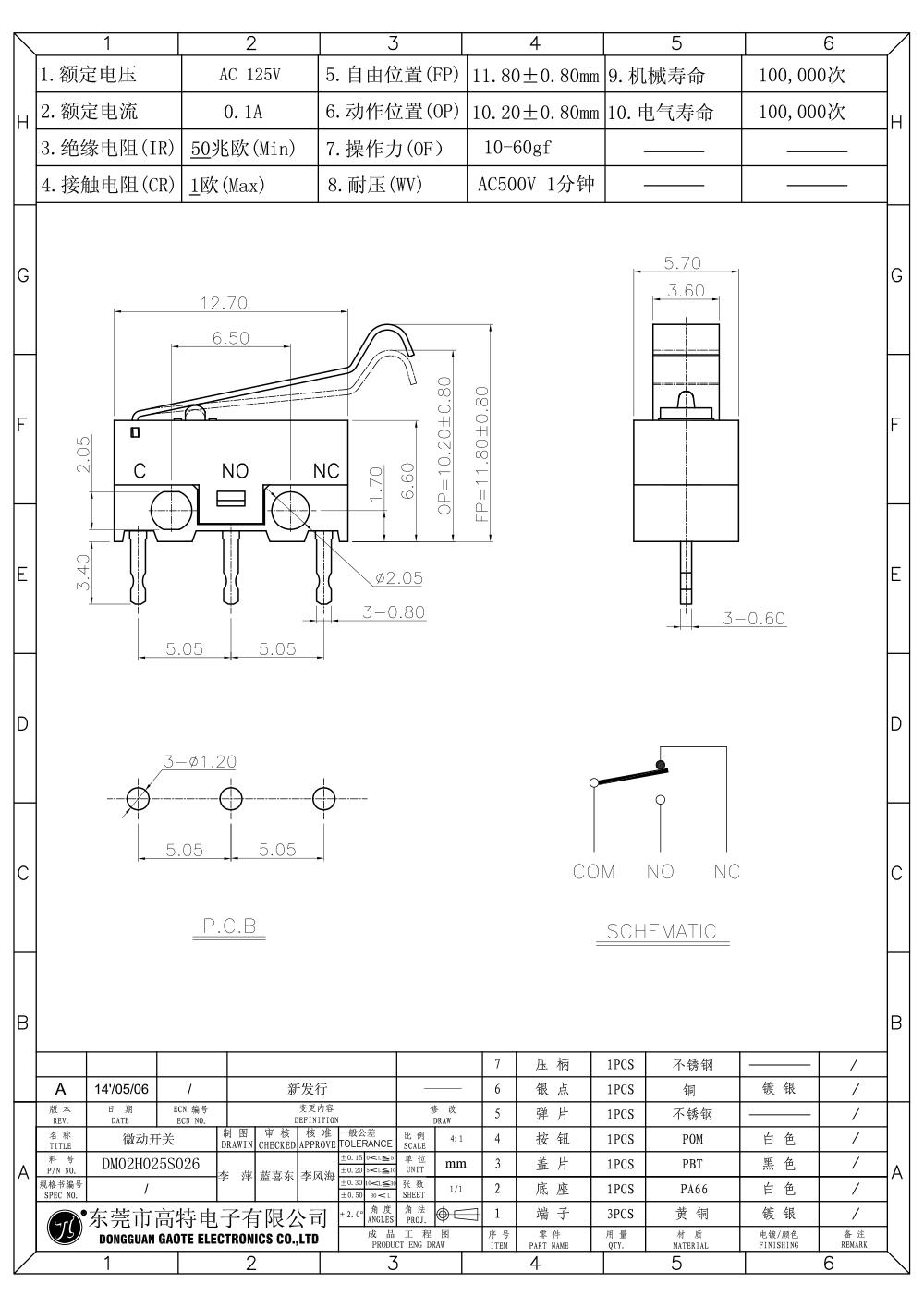 DM02H025S026-Model-(1).jpg