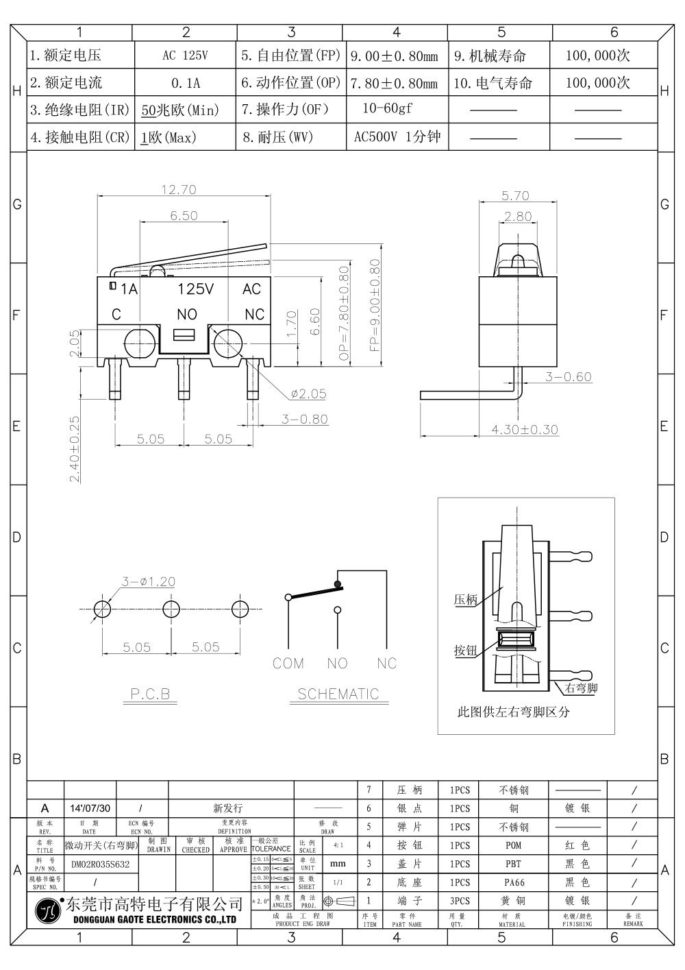 DM02R035S632-Model-(1).jpg