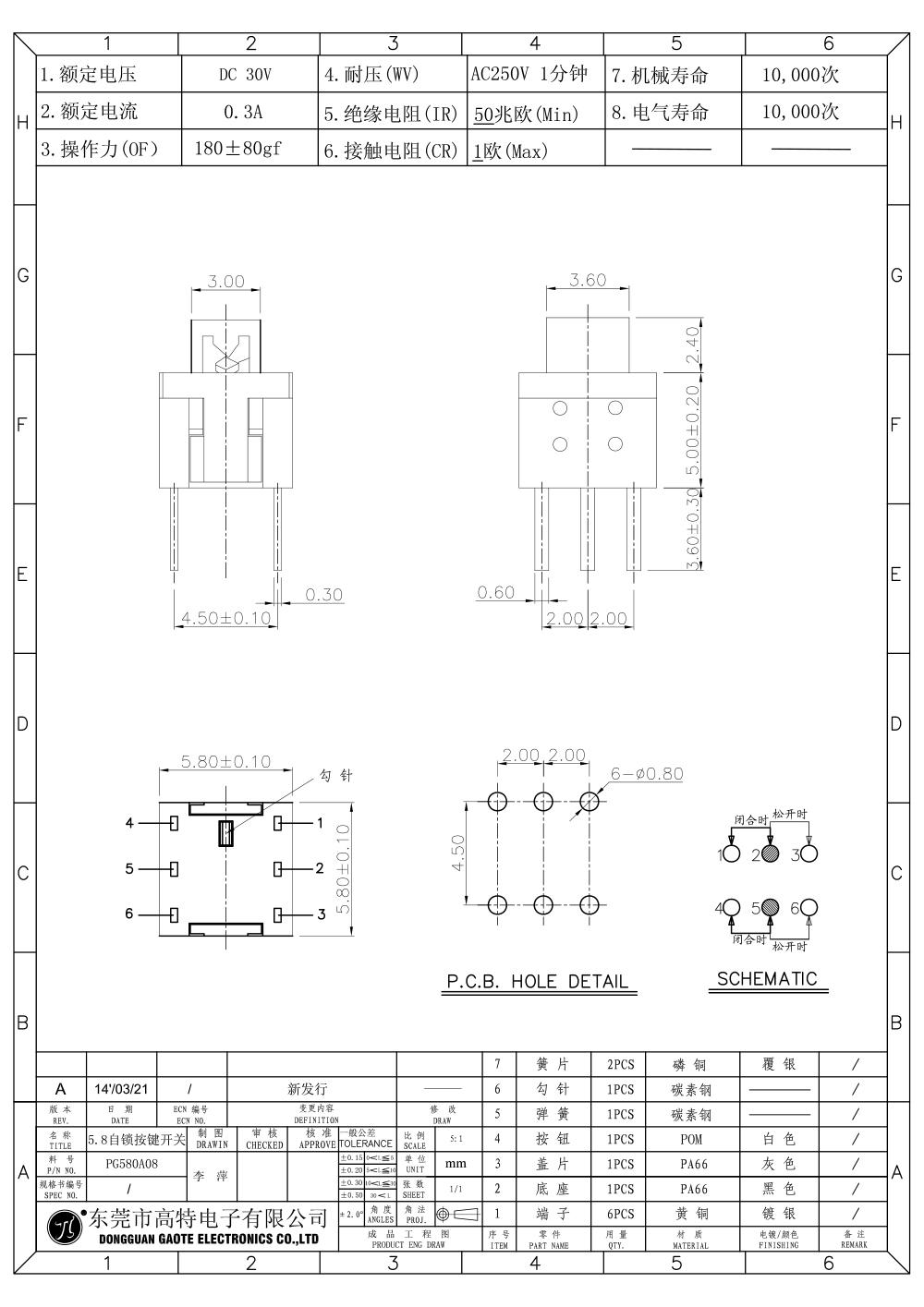 PG580A08-Model-(1).jpg